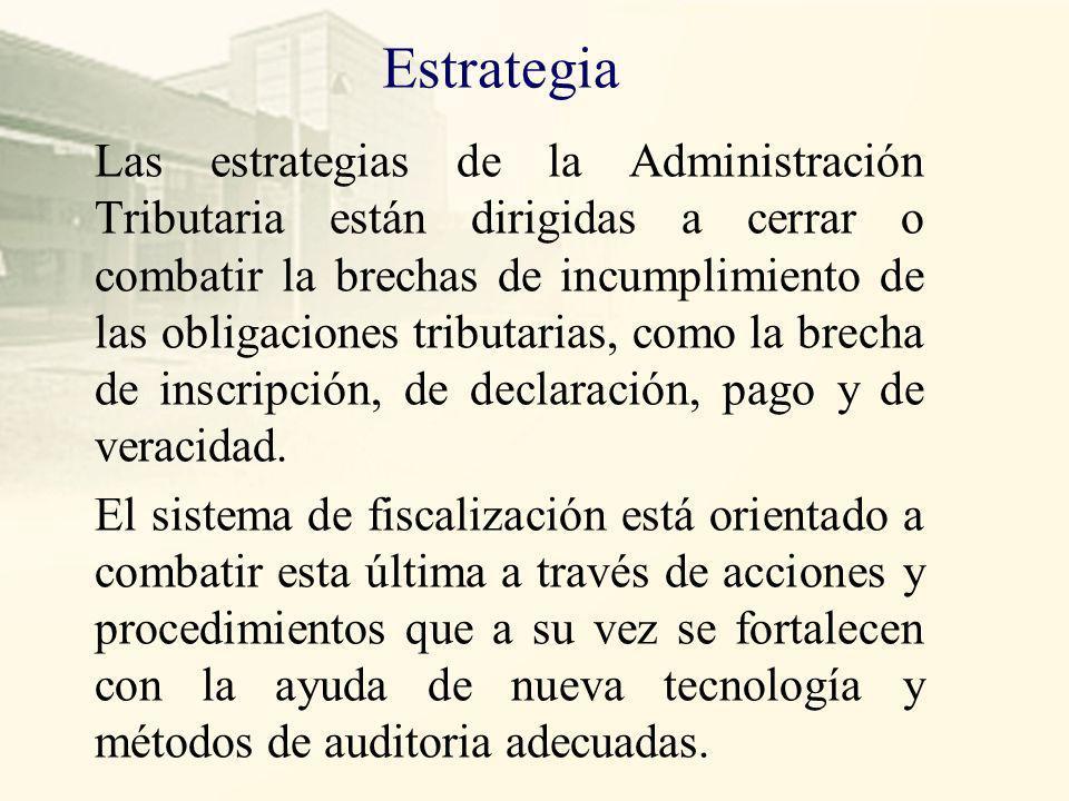 Principios administrativos aplicables a la Fiscalización Principio de imparcialidad: Tratamiento igualitario entre administrados (para seleccionar a q