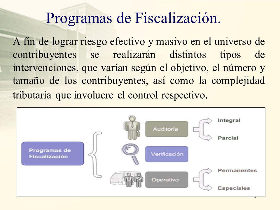 Proceso de selección. El proceso de selección de contribuyentes a fiscalizar debe ser un proceso reservado y transparente, es decir, la selección debe