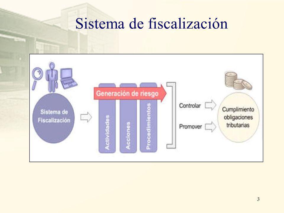 Sistema de fiscalización El Sistema de Fiscalización de la Administración Tributaria comprende un conjunto de actividades, acciones y procedimientos e