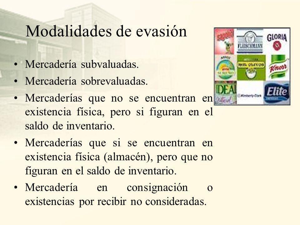 Procedimientos Tributarios Verificar que se utilice un método de costeo de inventarios aceptado (PEPS, Promedio, existencias básicas, al detalle, Iden