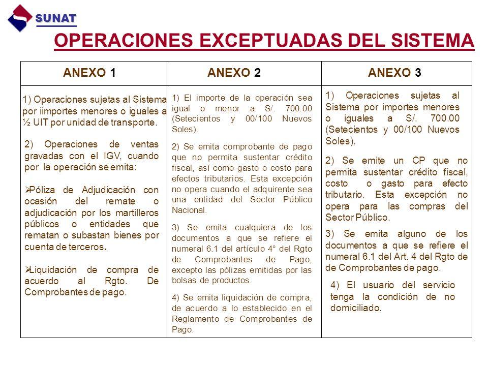 OPERACIONES EXCEPTUADAS DEL SISTEMA ANEXO 1 ANEXO 2 ANEXO 3 1) Operaciones sujetas al Sistema por iimportes menores o iguales a ½ UIT por unidad de transporte.