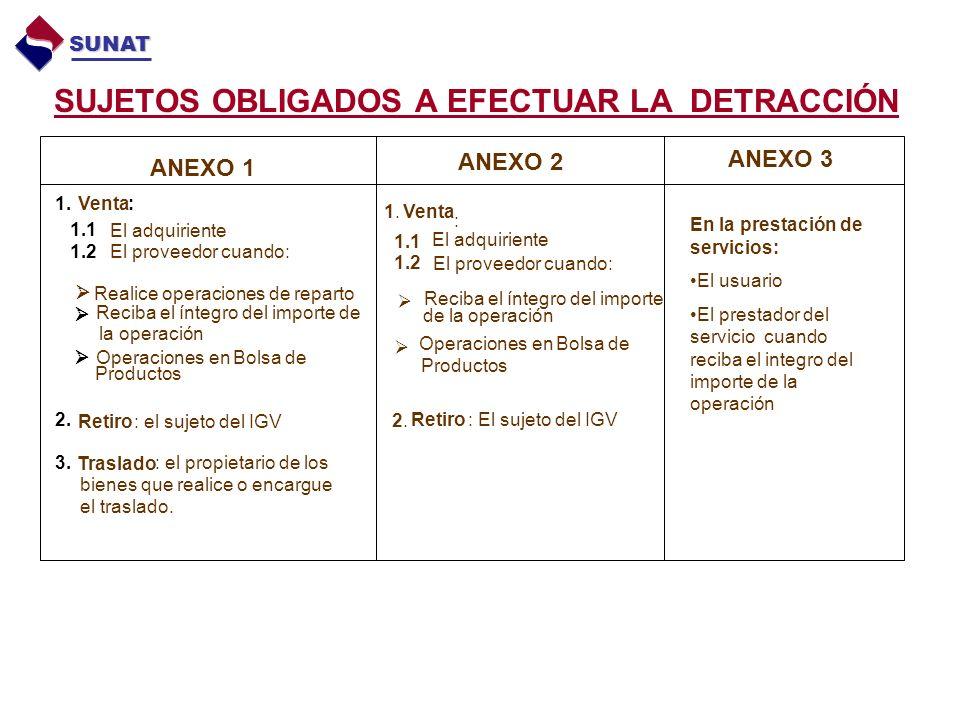 ANEXO 1 ANEXO 2 ANEXO 3 1.