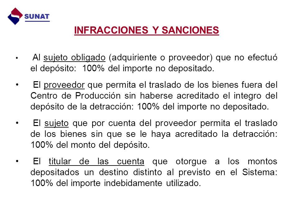 INFRACCIONES Y SANCIONES Al sujeto obligado (adquiriente o proveedor) que no efectuó el depósito: 100% del importe no depositado.