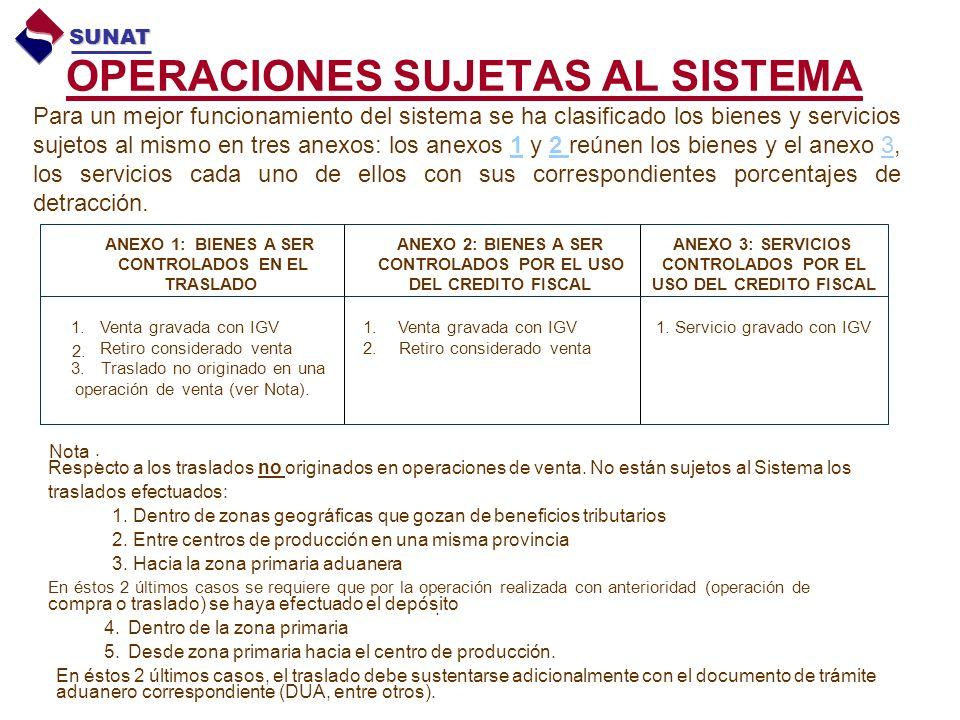 SUNAT OPERACIONES SUJETAS AL SISTEMA ANEXO 1:BIENES A SER CONTROLADOS EN EL TRASLADO ANEXO 2: BIENES A SER CONTROLADOS POR EL USO DEL CREDITO FISCAL ANEXO 3: SERVICIOS CONTROLADOS POR EL USO DEL CREDITO FISCAL 1.