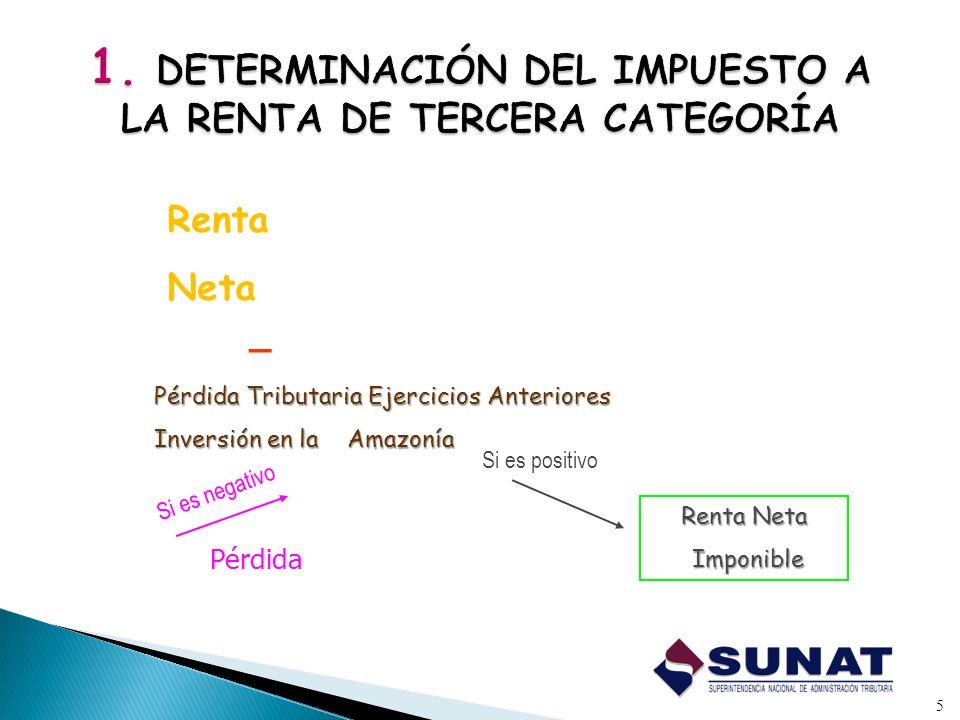 _ 5 Si es negativo Renta Neta Pérdida Tributaria Ejercicios Anteriores Inversión en la Amazonía Pérdida Si es positivo Renta Neta Imponible Imponible
