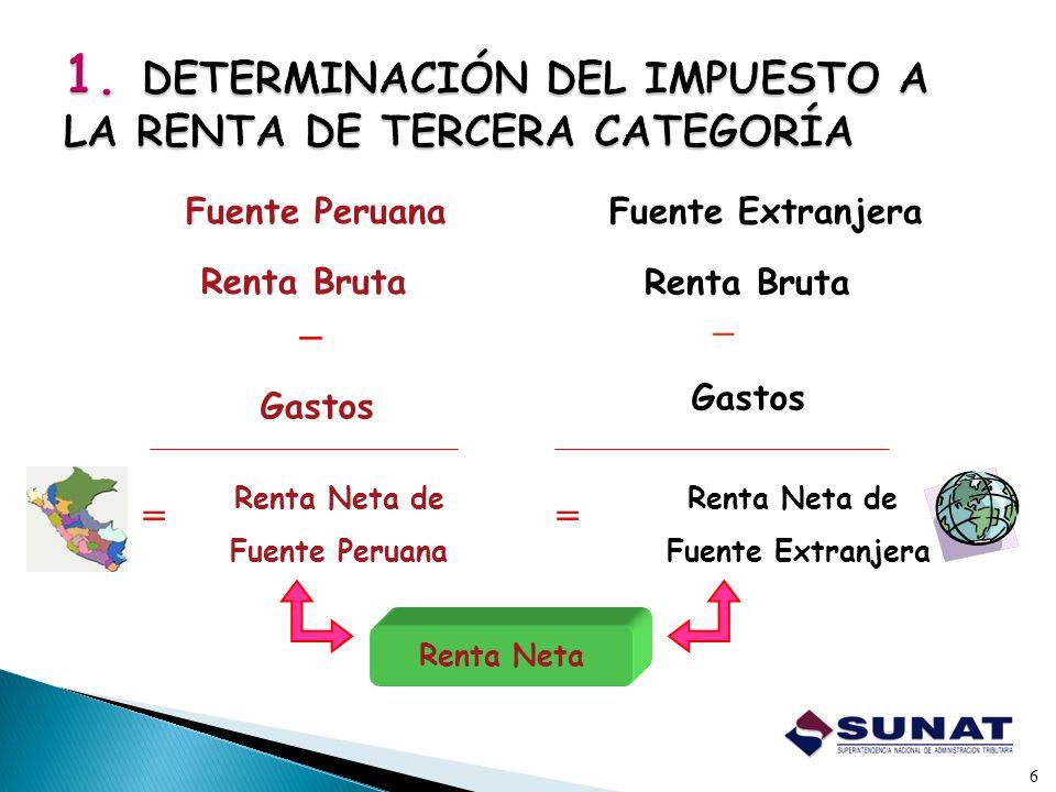 _ 6 = Fuente Extranjera _ Fuente Peruana = Renta Neta Renta Bruta Gastos Renta Neta de Fuente Peruana Renta Bruta Gastos Renta Neta de Fuente Extranje