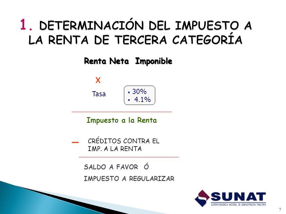 7 30% 4.1% x Tasa _ Renta Neta Imponible Impuesto a la Renta CRÉDITOS CONTRA EL IMP. A LA RENTA SALDO A FAVOR Ó IMPUESTO A REGULARIZAR