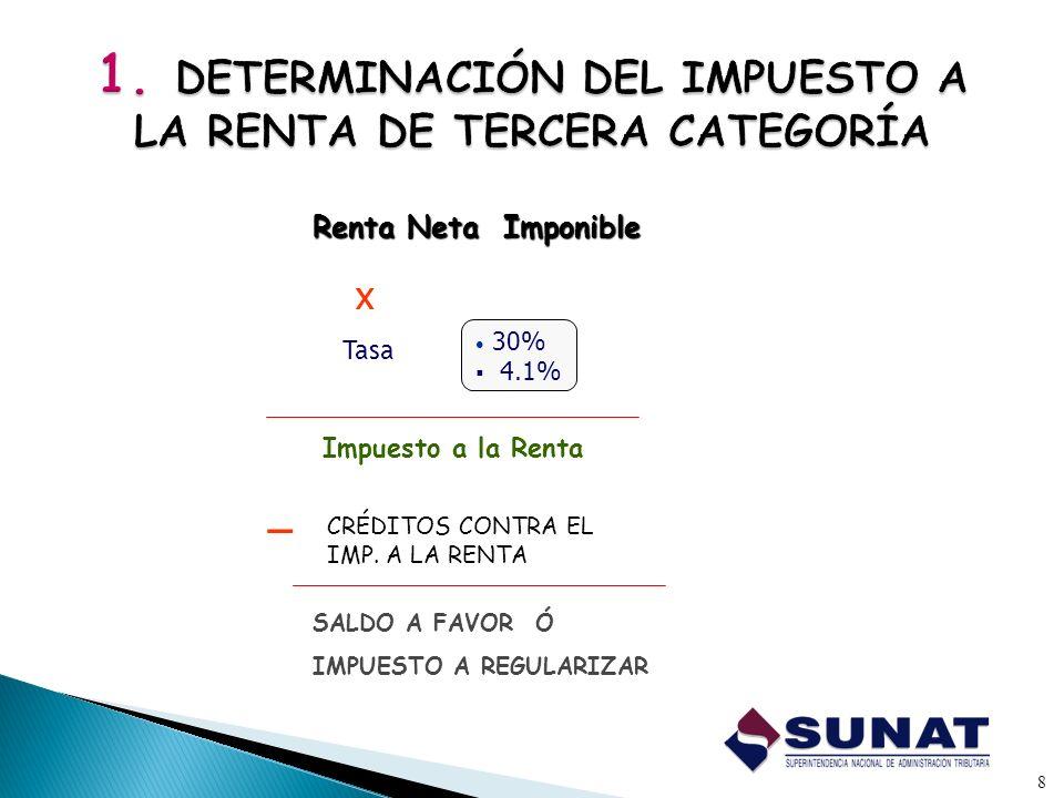8 30% 4.1% x Tasa _ Renta Neta Imponible Impuesto a la Renta CRÉDITOS CONTRA EL IMP. A LA RENTA SALDO A FAVOR Ó IMPUESTO A REGULARIZAR