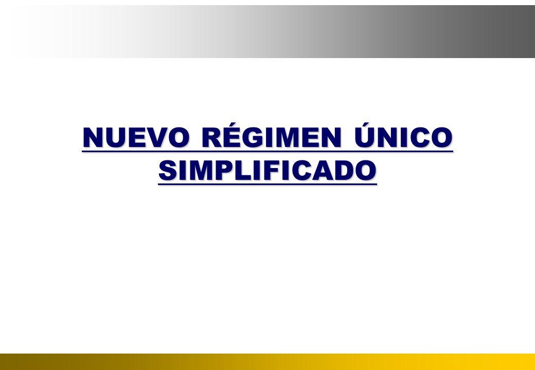Artículo 120º del D.S. N° 179-2004-EF 1.5% Comercio e industria Servicios 1.5%