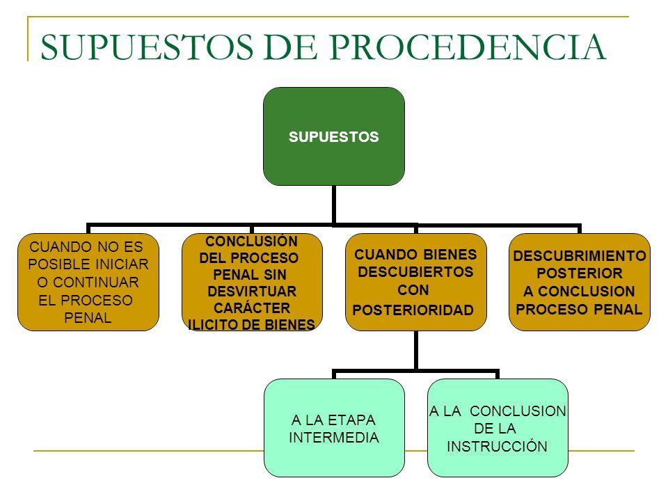 SUPUESTOS DE PROCEDENCIA SUPUESTOS CUANDO NO ES POSIBLE INICIAR O CONTINUAR EL PROCESO PENAL CONCLUSIÓN DEL PROCESO PENAL SIN DESVIRTUAR CARÁCTER ILICITO DE BIENES CUANDO BIENES DESCUBIERTOS CON POSTERIORIDAD A LA ETAPA INTERMEDIA A LA CONCLUSION DE LA INSTRUCCIÓN DESCUBRIMIENTO POSTERIOR A CONCLUSION PROCESO PENAL