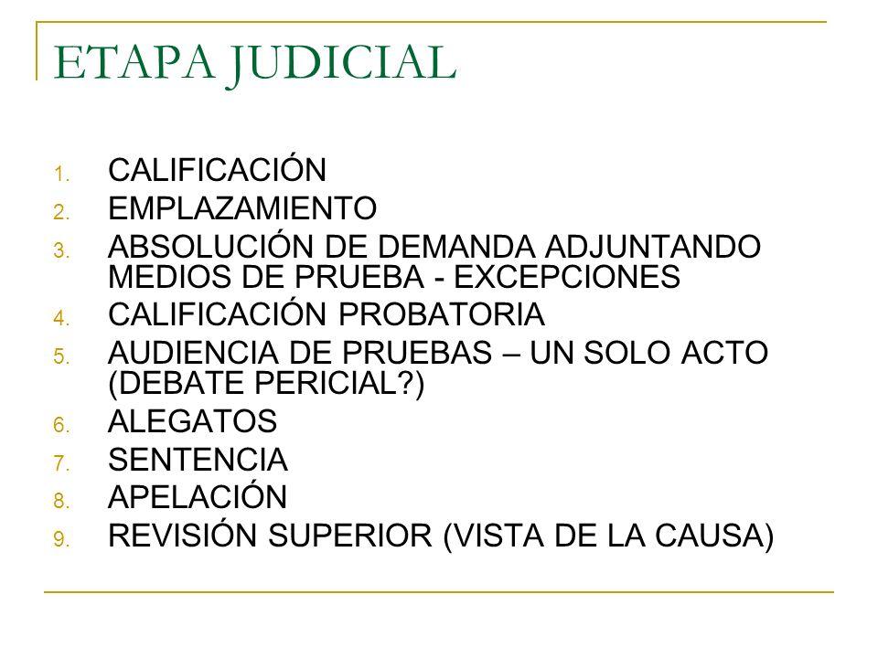ETAPA JUDICIAL 1. CALIFICACIÓN 2. EMPLAZAMIENTO 3.
