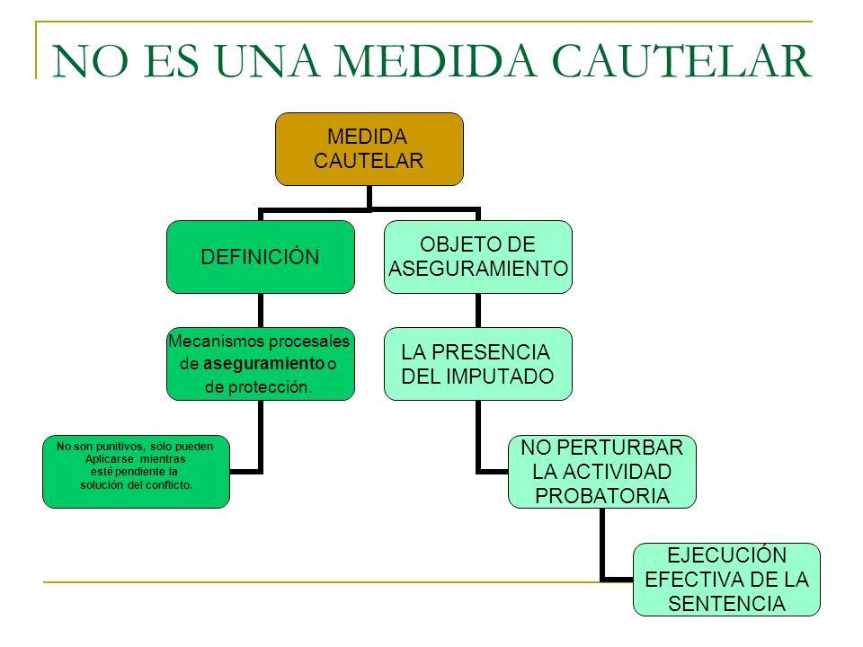 NO ES UNA MEDIDA CAUTELAR DIFERENCIAS (Art.102 CP – 4º in fine D.