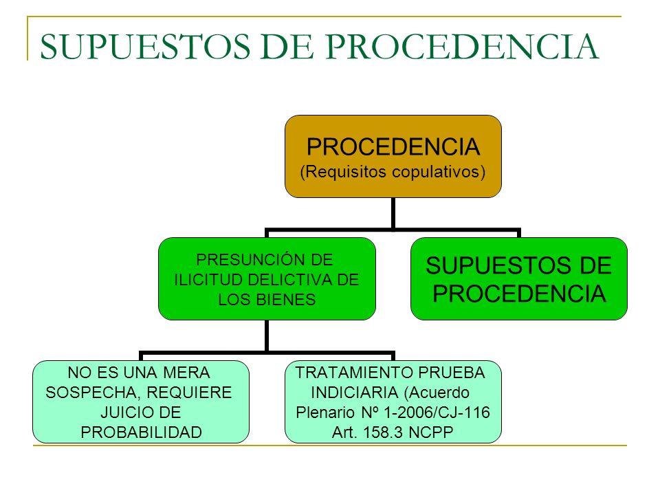 SUPUESTOS DE PROCEDENCIA PROCEDENCIA (Requisitos copulativos) PRESUNCIÓN DE ILICITUD DELICTIVA DE LOS BIENES NO ES UNA MERA SOSPECHA, REQUIERE JUICIO DE PROBABILIDAD TRATAMIENTO PRUEBA INDICIARIA (Acuerdo Plenario Nº 1-2006/CJ-116 Art.