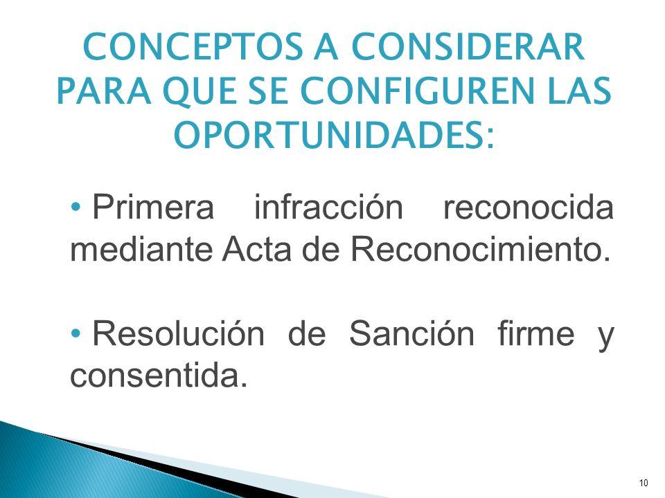 10 CONCEPTOS A CONSIDERAR PARA QUE SE CONFIGUREN LAS OPORTUNIDADES: Primera infracción reconocida mediante Acta de Reconocimiento. Resolución de Sanci