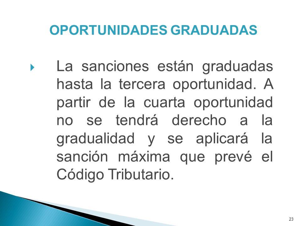 La sanciones están graduadas hasta la tercera oportunidad. A partir de la cuarta oportunidad no se tendrá derecho a la gradualidad y se aplicará la sa