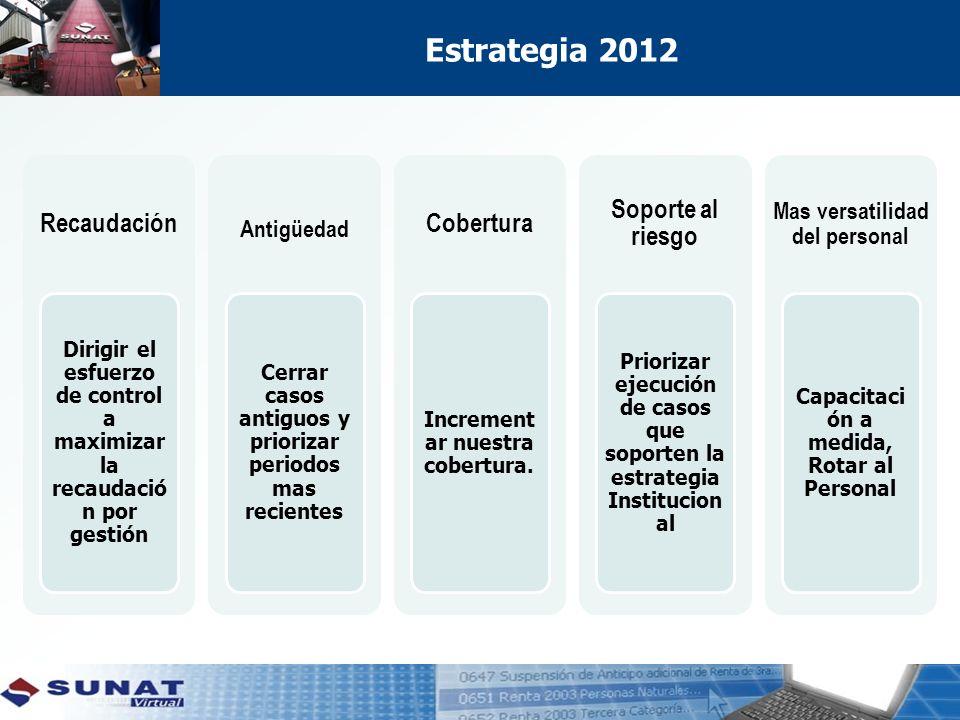 Estrategia 2012 Recaudación Dirigir el esfuerzo de control a maximizar la recaudació n por gestión Antigüedad Cerrar casos antiguos y priorizar periodos mas recientes Cobertura Increment ar nuestra cobertura.