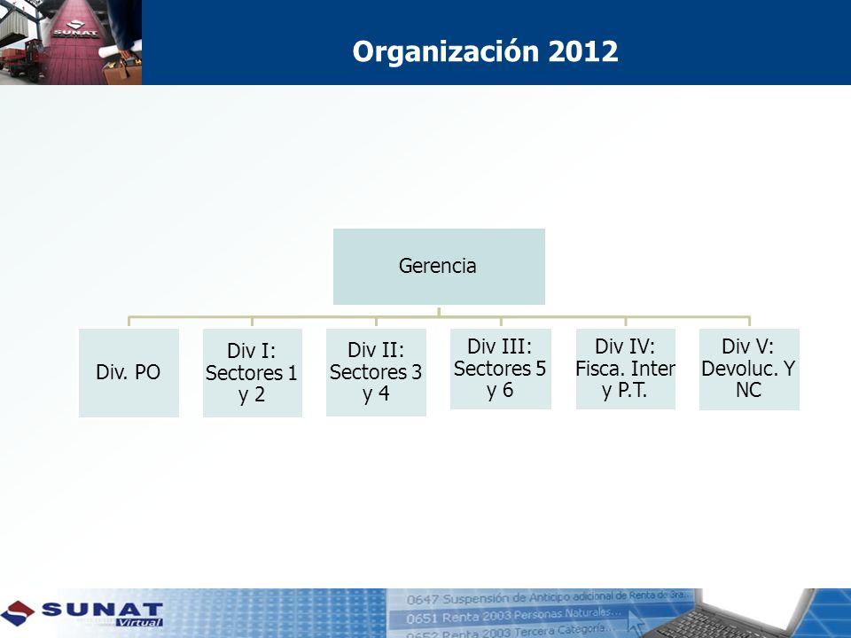 Organización 2012 Gerencia Div.