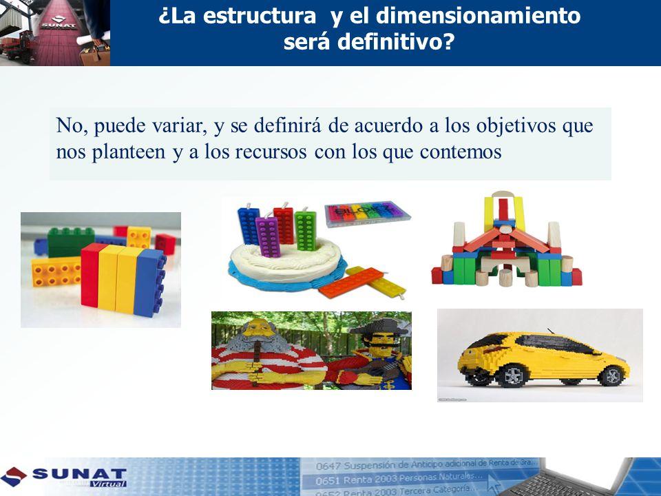 No, puede variar, y se definirá de acuerdo a los objetivos que nos planteen y a los recursos con los que contemos ¿La estructura y el dimensionamiento será definitivo?