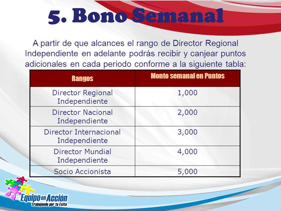 5. Bono Semanal A partir de que alcances el rango de Director Regional Independiente en adelante podrás recibir y canjear puntos adicionales en cada p