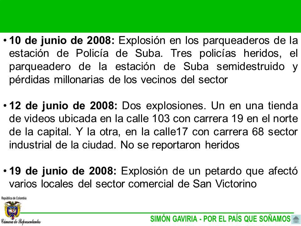 10 de junio de 2008: Explosión en los parqueaderos de la estación de Policía de Suba.