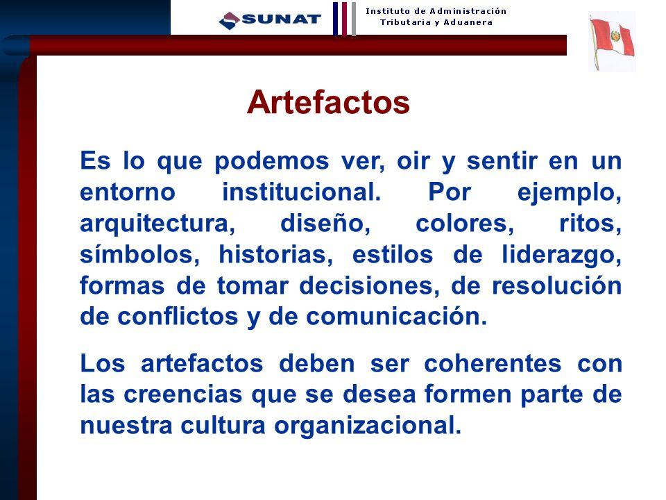 6 Artefactos Fischman David (2009). Cuando el liderazgo no es suficiente.