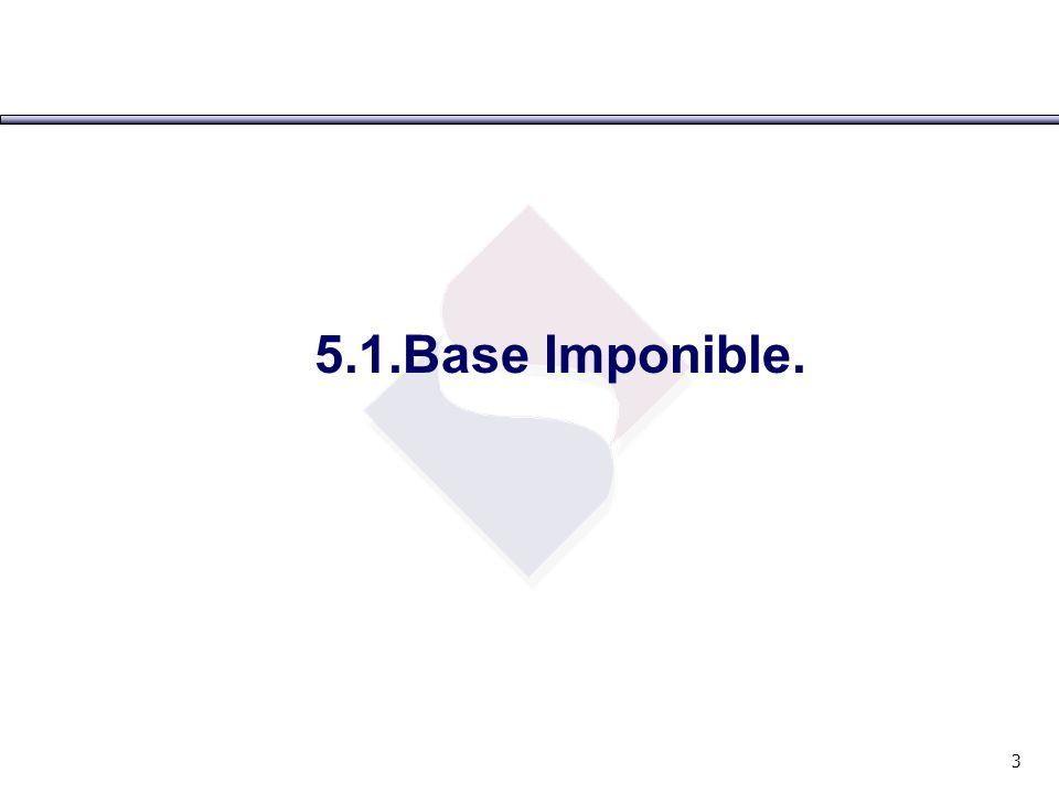 Determinación del Impuesto BASE IMPONIBLE IMPUESTO BRUTO TASA DEL IMPUESTO = X CRÉDITO FISCAL IMPUESTO PAGADO EN LAS COMPRAS IMPUESTO A PAGAR IMPUESTO BRUTO CREDITO FISCAL =- Art.