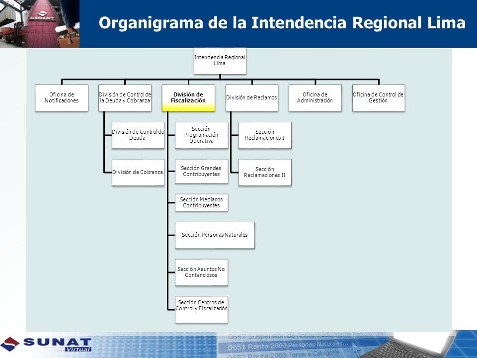 Organigrama de la Intendencia Regional Lima Intendencia Regional Lima Oficina de Notificaciones División de Control de la Deuda y Cobranza División de