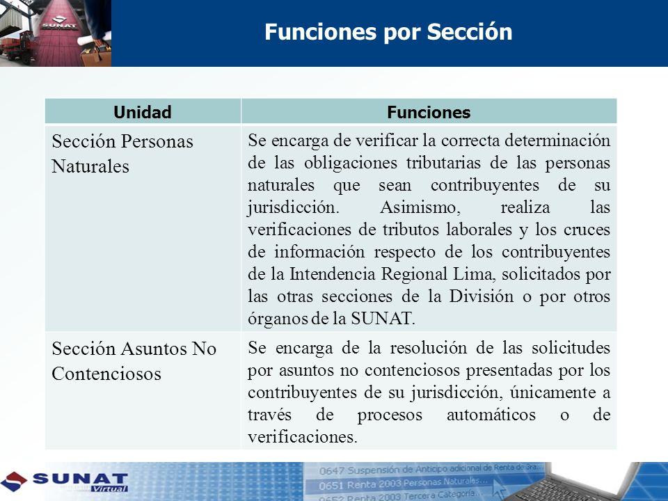 Funciones por Sección UnidadFunciones Sección Personas Naturales Se encarga de verificar la correcta determinación de las obligaciones tributarias de
