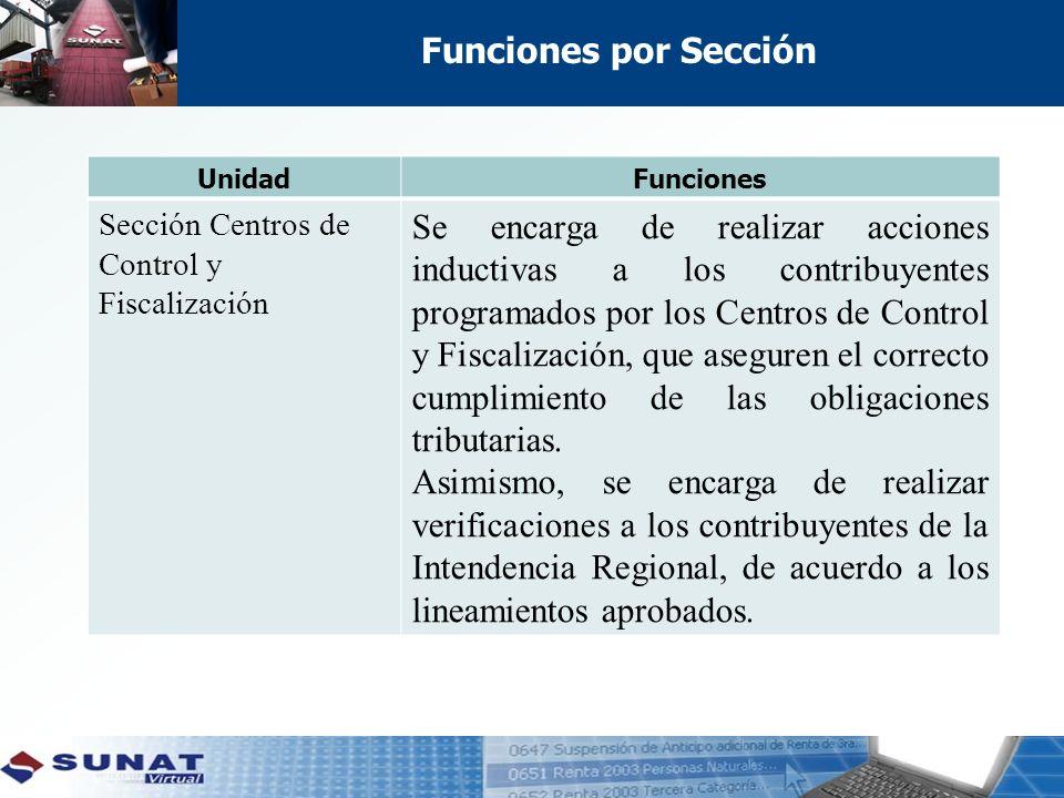 Funciones por Sección UnidadFunciones Sección Centros de Control y Fiscalización Se encarga de realizar acciones inductivas a los contribuyentes progr