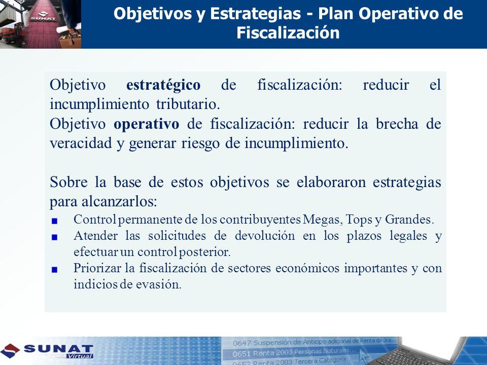 Objetivos y Estrategias - Plan Operativo de Fiscalización Objetivo estratégico de fiscalización: reducir el incumplimiento tributario. Objetivo operat
