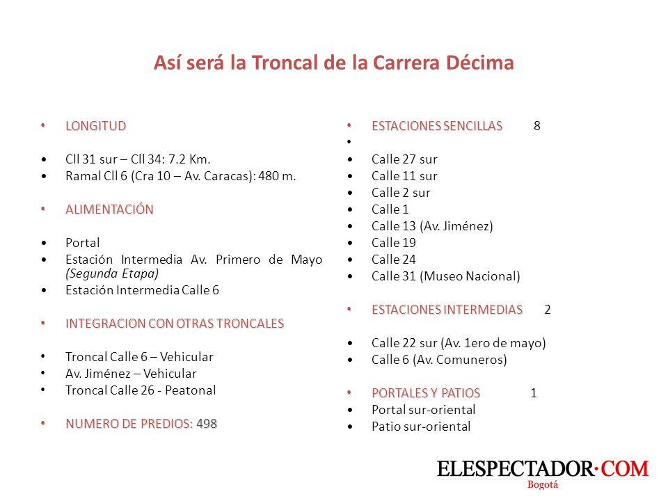 Así será la Troncal de la Carrera Décima LONGITUD LONGITUD Cll 31 sur – Cll 34: 7.2 Km. Ramal Cll 6 (Cra 10 – Av. Caracas): 480 m. ALIMENTACIÓN ALIMEN