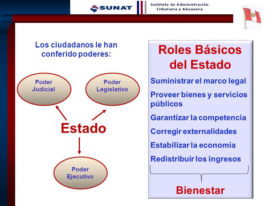 3 Los ciudadanos le han conferido poderes: Estado Poder Judicial Poder Legislativo Poder Ejecutivo