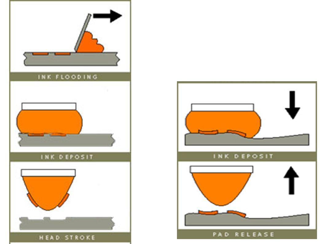 El timbrado se realiza con un balancín operado manualmente.