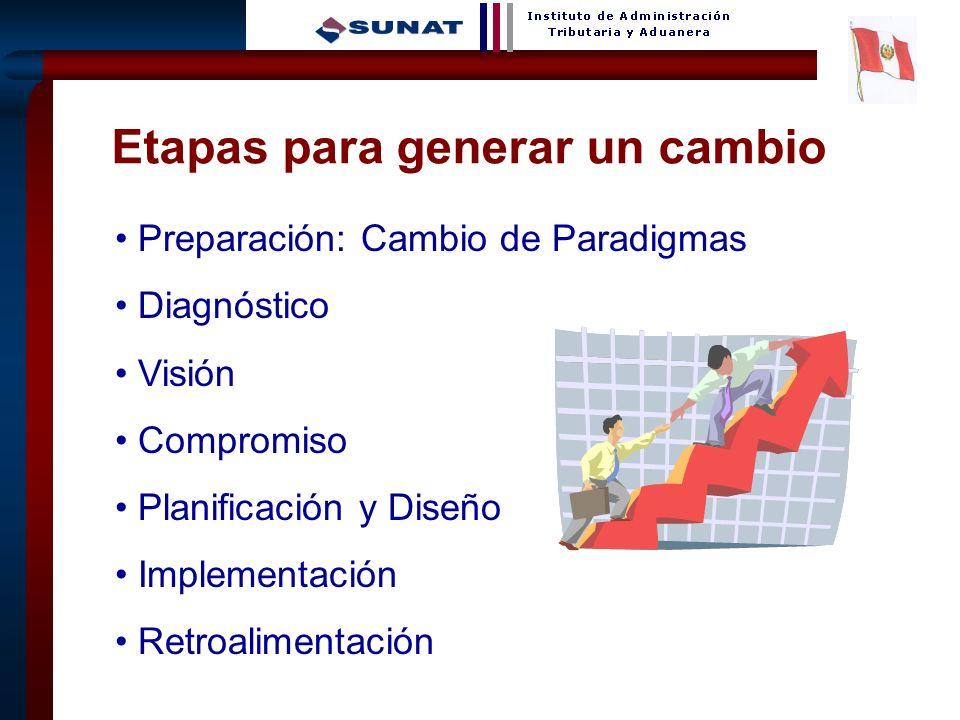 10 Preparación: Cambio de Paradigmas Diagnóstico Visión Compromiso Planificación y Diseño Implementación Retroalimentación - Etapas para generar un cambio