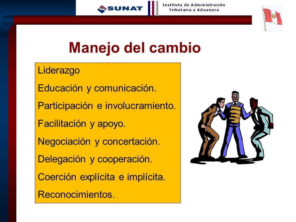 11 Manejo del cambio Liderazgo Educación y comunicación.