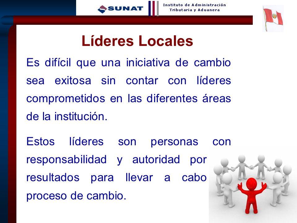 13 Líderes Locales Es difícil que una iniciativa de cambio sea exitosa sin contar con líderes comprometidos en las diferentes áreas de la institución.
