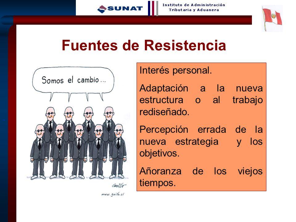 6 Fuentes de Resistencia Interés personal.