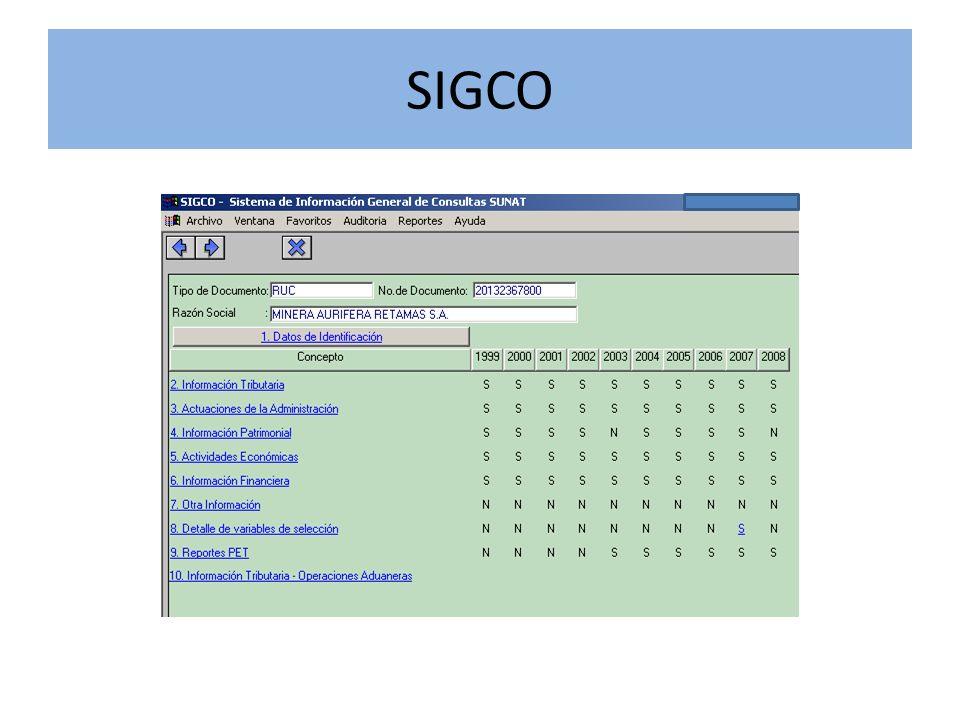 SIGCO