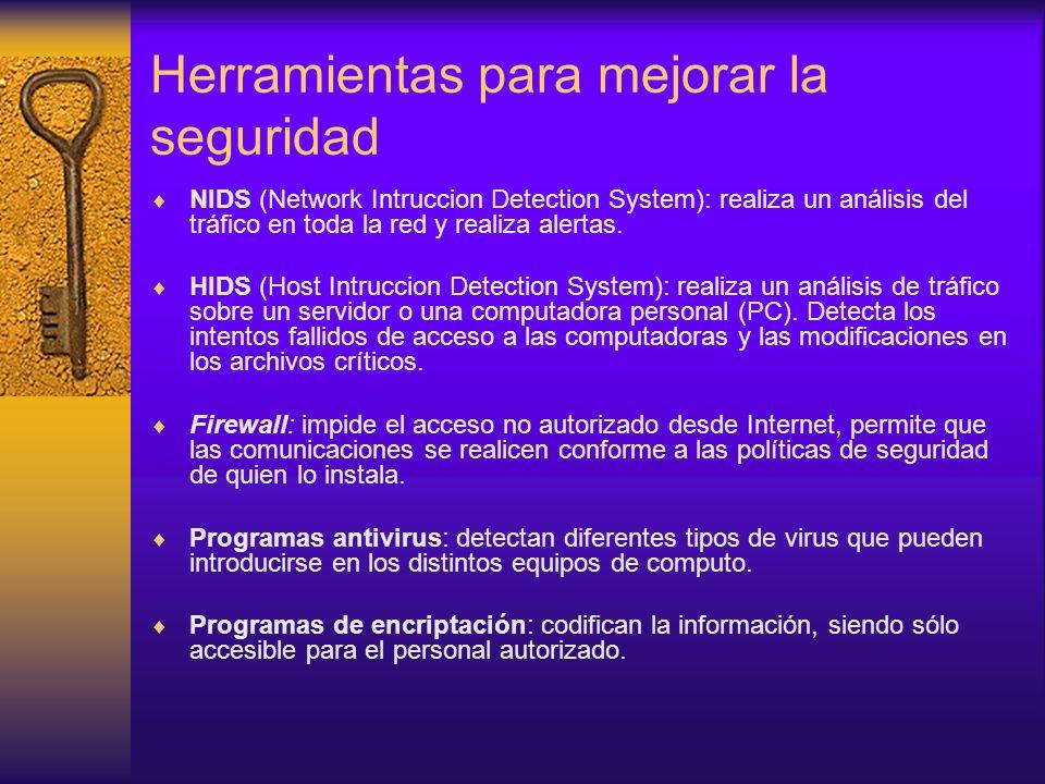 Herramientas para mejorar la seguridad NIDS (Network Intruccion Detection System): realiza un análisis del tráfico en toda la red y realiza alertas. H