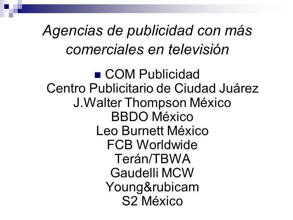 Agencias de publicidad con más comerciales en televisión COM Publicidad Centro Publicitario de Ciudad Juárez J.Walter Thompson México BBDO México Leo