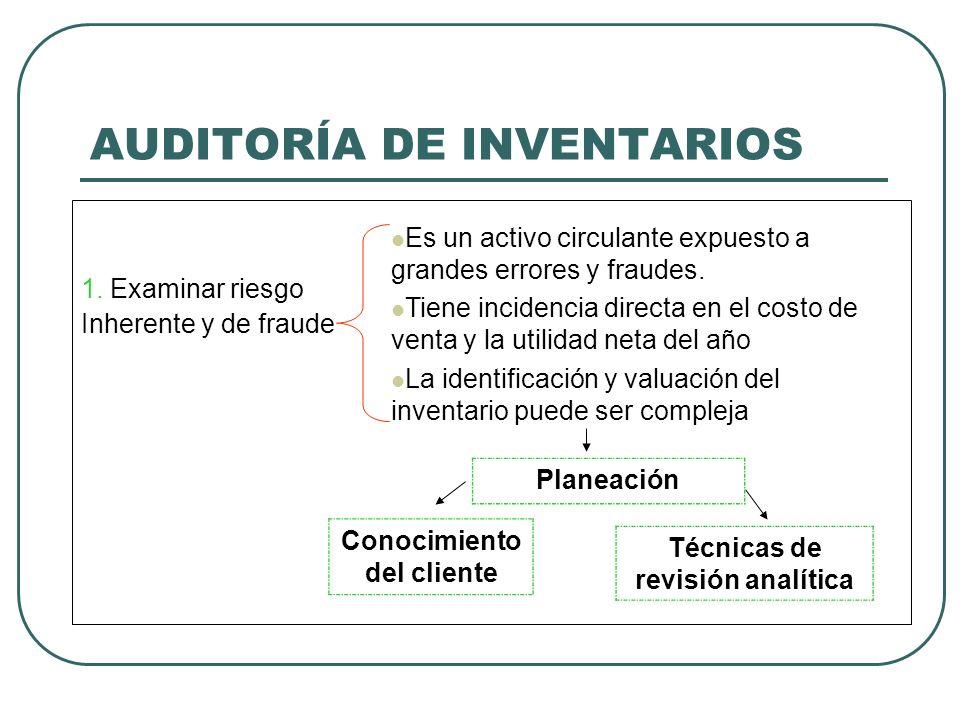 AUDITORÍA DE INVENTARIOS 1.Examinar riesgo Inherente y de fraude Es un activo circulante expuesto a grandes errores y fraudes. Tiene incidencia direct