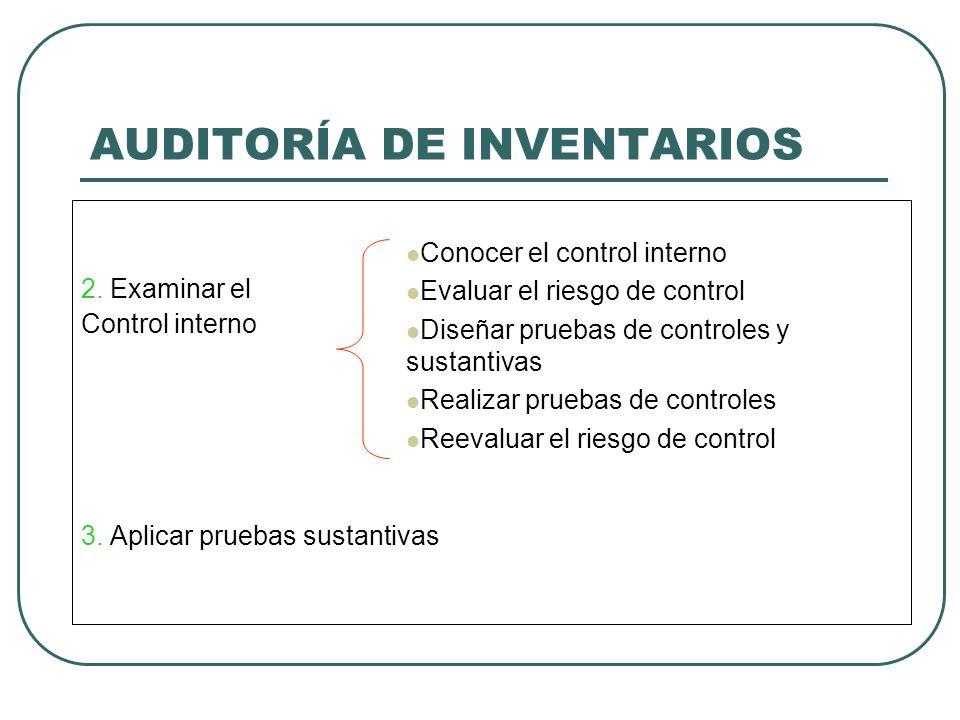 AUDITORÍA DE INVENTARIOS 2.Examinar el Control interno 3.Aplicar pruebas sustantivas Conocer el control interno Evaluar el riesgo de control Diseñar p