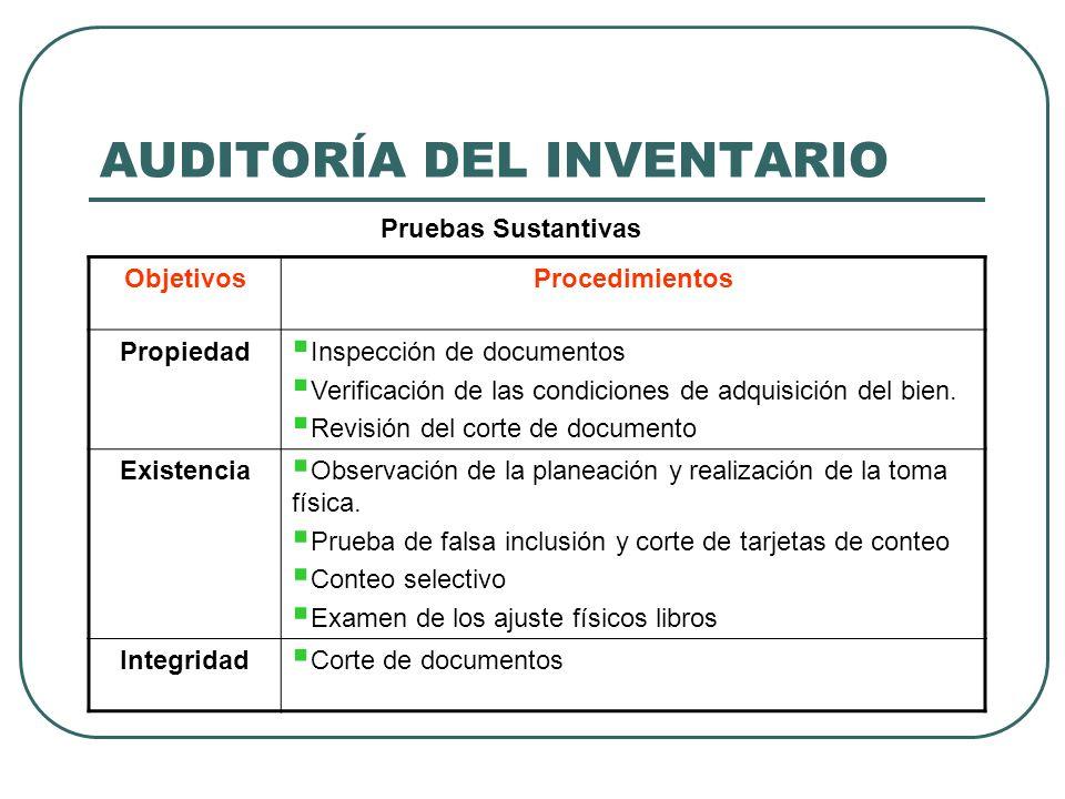 AUDITORÍA DEL INVENTARIO ObjetivosProcedimientos Propiedad Inspección de documentos Verificación de las condiciones de adquisición del bien. Revisión