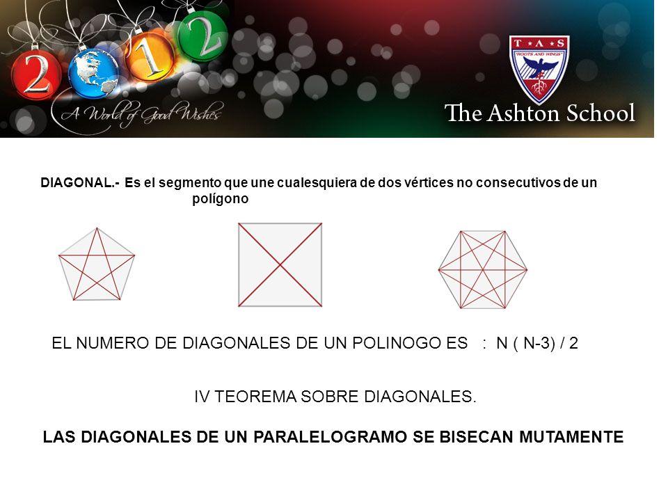 DIAGONAL.- Es el segmento que une cualesquiera de dos vértices no consecutivos de un polígono EL NUMERO DE DIAGONALES DE UN POLINOGO ES : N ( N-3) / 2