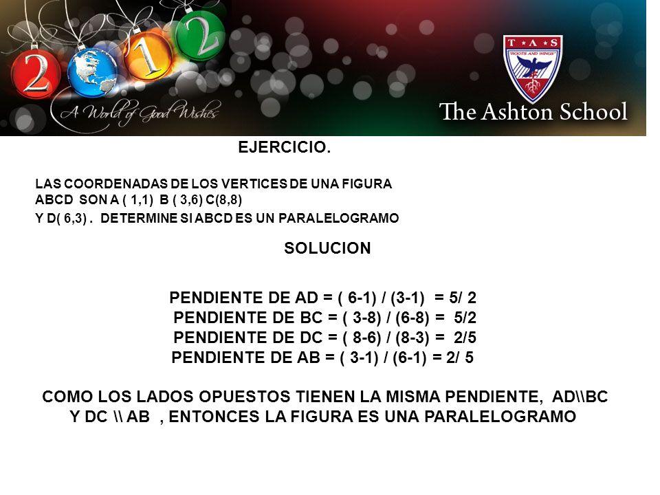 EJERCICIO. LAS COORDENADAS DE LOS VERTICES DE UNA FIGURA ABCD SON A ( 1,1) B ( 3,6) C(8,8) Y D( 6,3). DETERMINE SI ABCD ES UN PARALELOGRAMO SOLUCION P