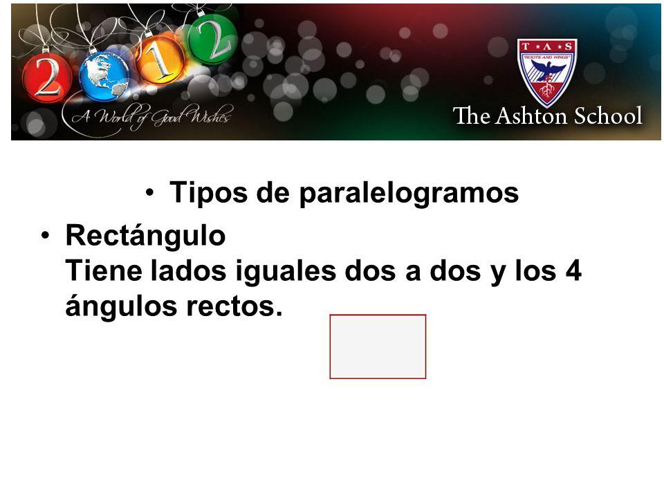 Tipos de paralelogramos Rectángulo Tiene lados iguales dos a dos y los 4 ángulos rectos.