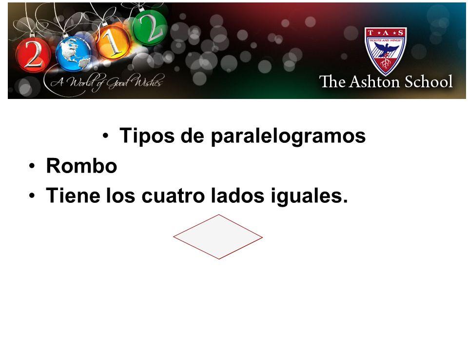 Tipos de paralelogramos Rombo Tiene los cuatro lados iguales.