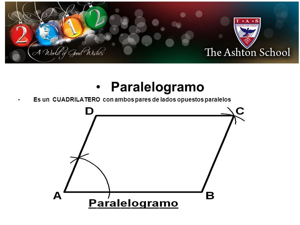 Paralelogramo Es un CUADRILATERO con ambos pares de lados opuestos paralelos