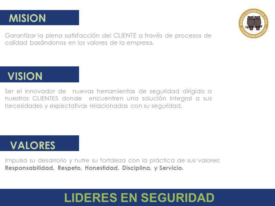 LIDERES EN SEGURIDAD BUHOS SEGURIDAD LTDA NIT. 900.274.619-9 Vigilado supervigilancia Resolución 000389 de 11 Enero 2012 Somos una empresa cuyo objeto