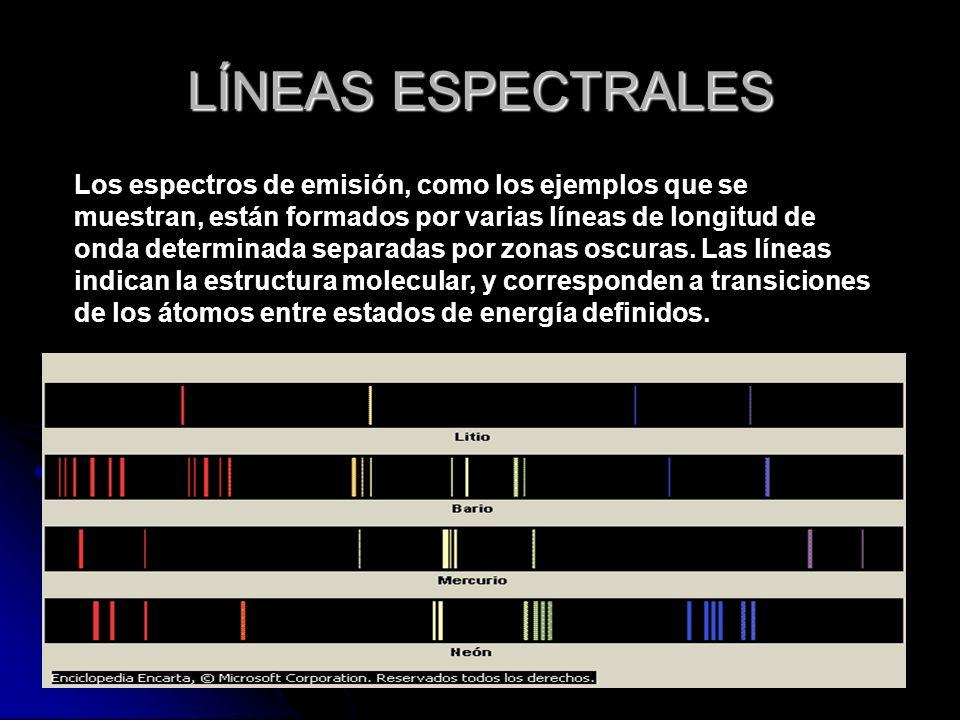 LÍNEAS ESPECTRALES Los espectros de emisión, como los ejemplos que se muestran, están formados por varias líneas de longitud de onda determinada separ